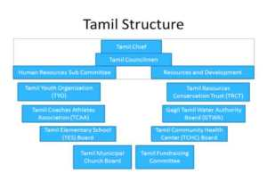 structure_TRCT